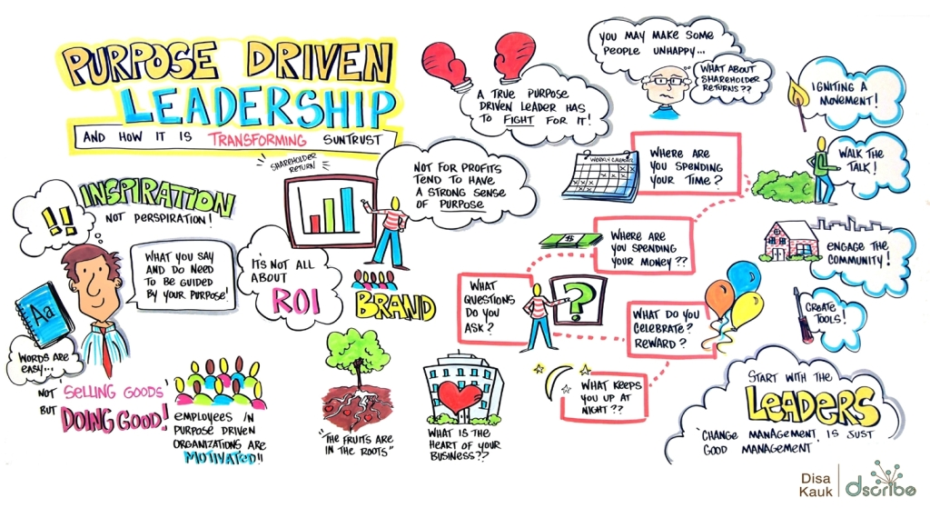 purpose-driven-leadership[1]